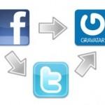 Unifica tu avatar en las redes sociales