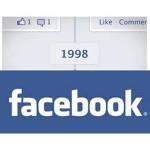 Cómo añadir contenidos al nuevo Timeline de Facebook