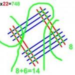 multiplicar con lineas