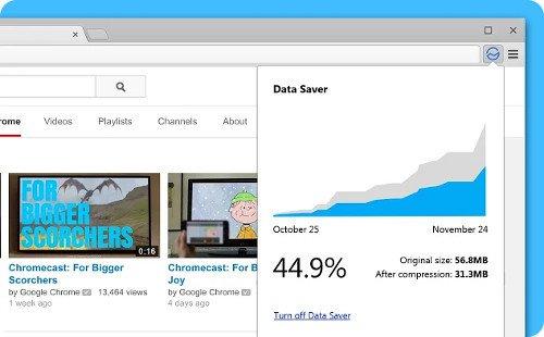 Google-lanza-nueva-extensión-que-reduce-la-cantidad-de-datos-consumidos-al-navegar